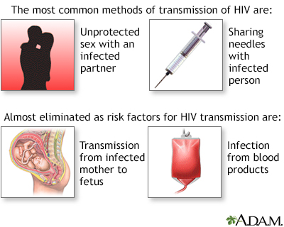 Three examples of sexually transmitted infections
