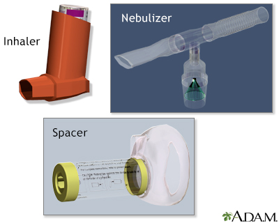 describe the effect that the inhaler medication had on the fvc and fev1 Computing the ratio of fev1/fvc can be used none of the existing medications for copd has been shown based on efficacy and side effects, inhaled.