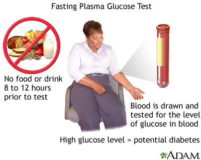 Can You Drink Water When Fasting For Glucose Test